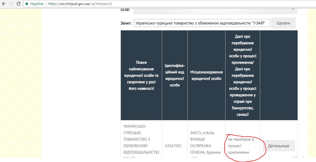 Як перевірити забудовника - реєстр юридичних осіб